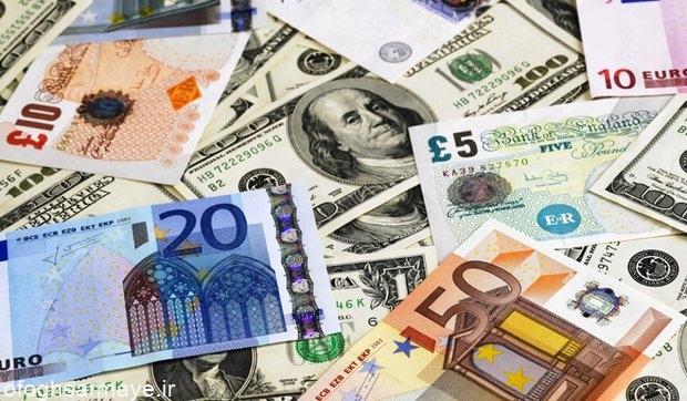 پیش بینی قیمت دلار ۱۷ شهریور ۱۴۰۰
